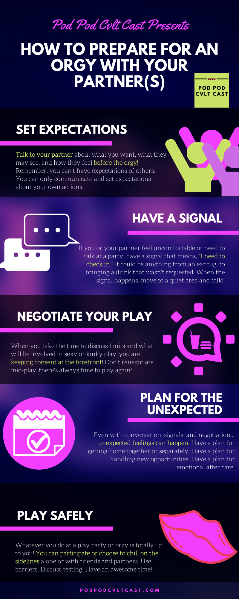 Infographic helping you plan for an orgy with your partners!