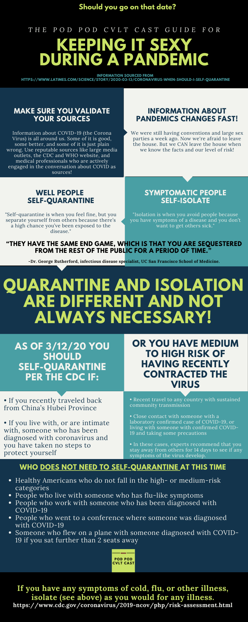 Keeping it Sexy During a Pandemic Check original sources for full data in this infographic -i-self-quarantine &  https://www.cdc.gov/coronavirus/2019-ncov/php/risk-assessment.html by podpodcvltcast.com